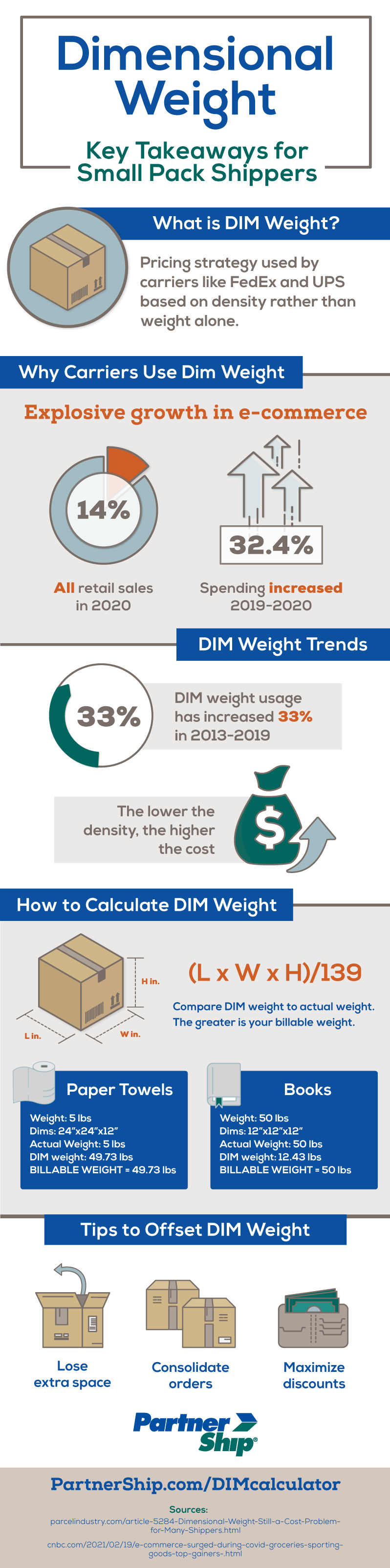 DIM Weight Infographic