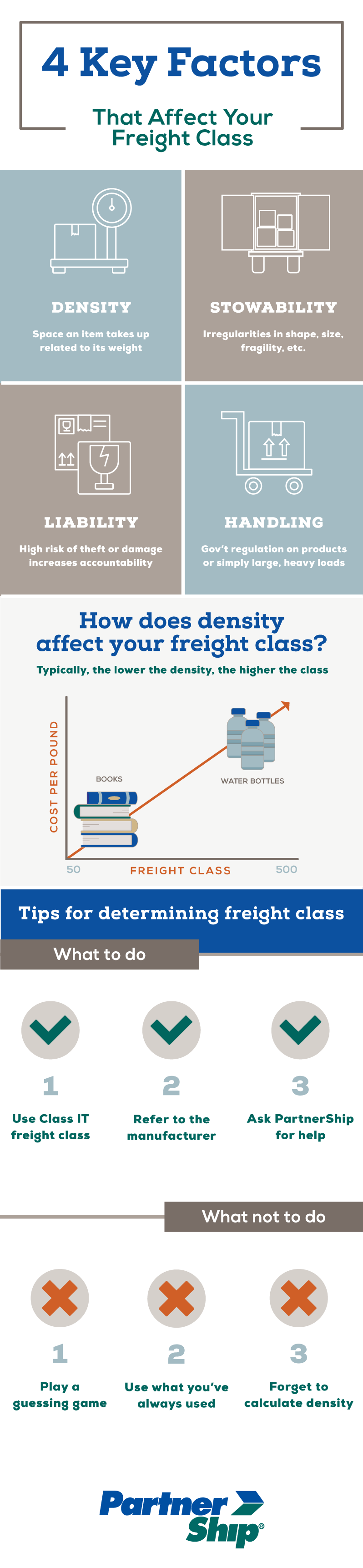 4 Key Factors That Affect Your Freight Class Infographic